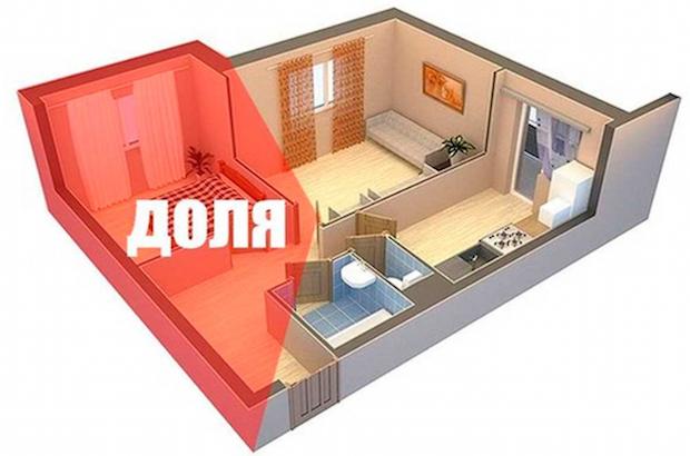 продажа доли в квартире налог - fiscali.ru